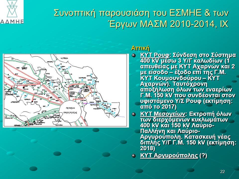 Συνοπτική παρουσιάση του ΕΣΜΗΕ & των Έργων ΜΑΣΜ 2010-2014, IX
