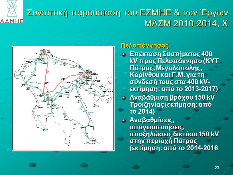 Συνοπτική παρουσίαση του ΕΣΜΗΕ & των Έργων ΜΑΣΜ 2010-2014, X