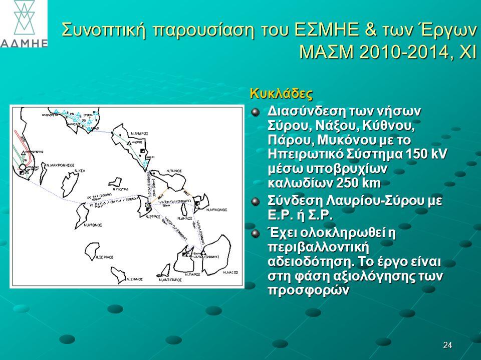 Συνοπτική παρουσίαση του ΕΣΜΗΕ & των Έργων ΜΑΣΜ 2010-2014, XI