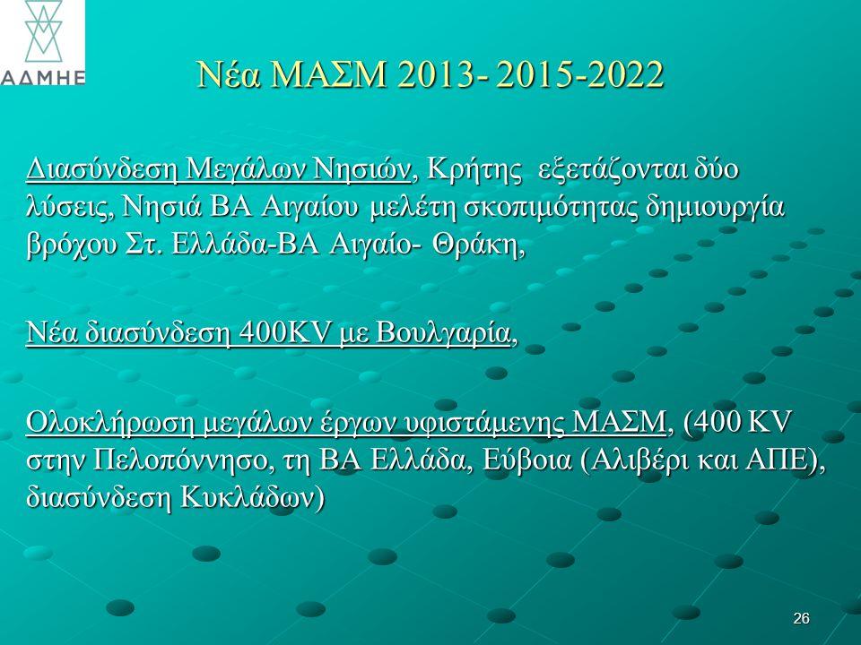 Νέα ΜΑΣΜ 2013- 2015-2022