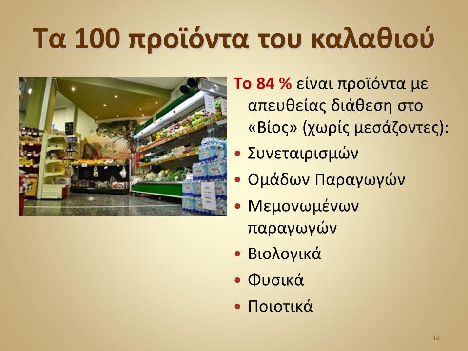 Τα 100 προϊόντα του καλαθιού