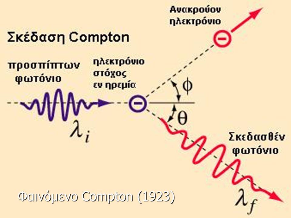 Φαινόμενο Compton (1923)