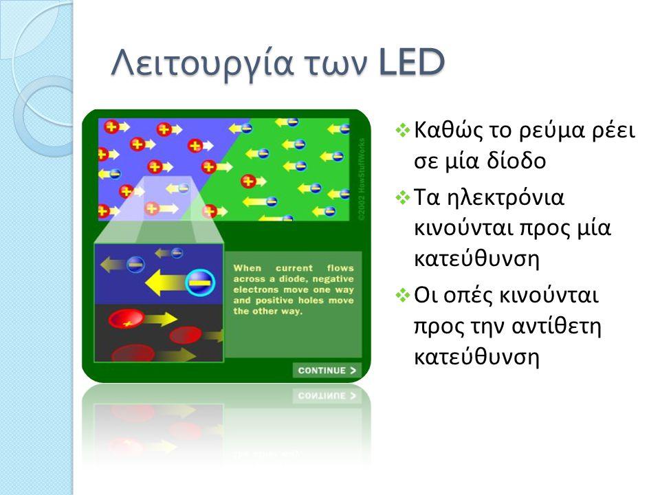 Λειτουργία των LED Καθώς το ρεύμα ρέει σε μία δίοδο