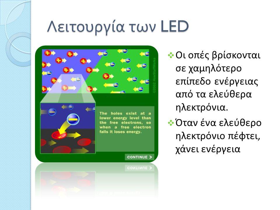 Λειτουργία των LED Οι οπές βρίσκονται σε χαμηλότερο επίπεδο ενέργειας από τα ελεύθερα ηλεκτρόνια.