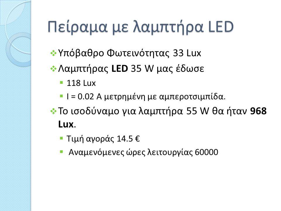 Πείραμα με λαμπτήρα LED