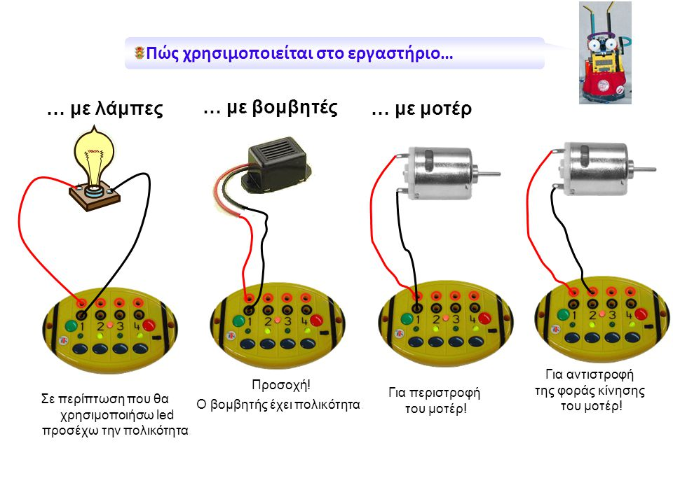 Πώς χρησιμοποιείται στο εργαστήριο…