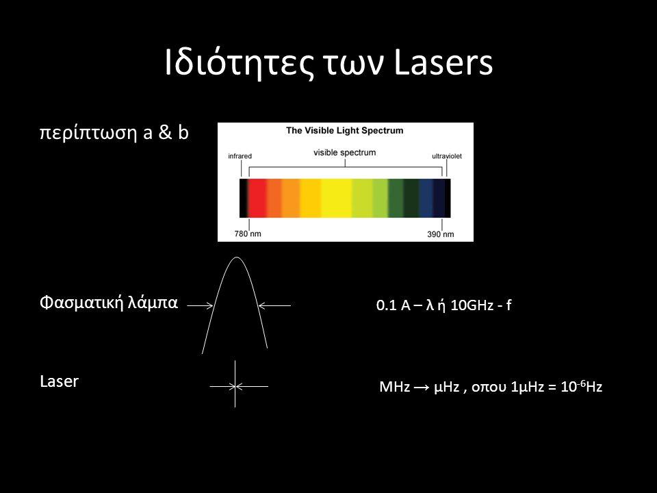 Ιδιότητες των Lasers περίπτωση a & b Φασματική λάμπα Laser