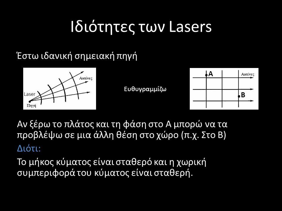 Ιδιότητες των Lasers .A .B Έστω ιδανική σημειακή πηγή