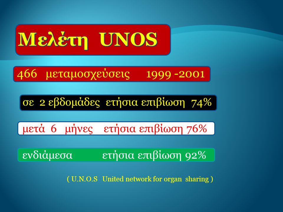 Μελέτη UNOS 466 μεταμοσχεύσεις 1999 -2001