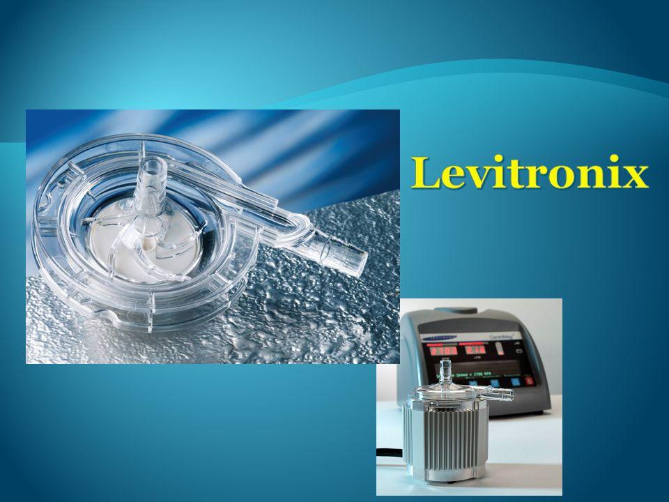 Levitronix