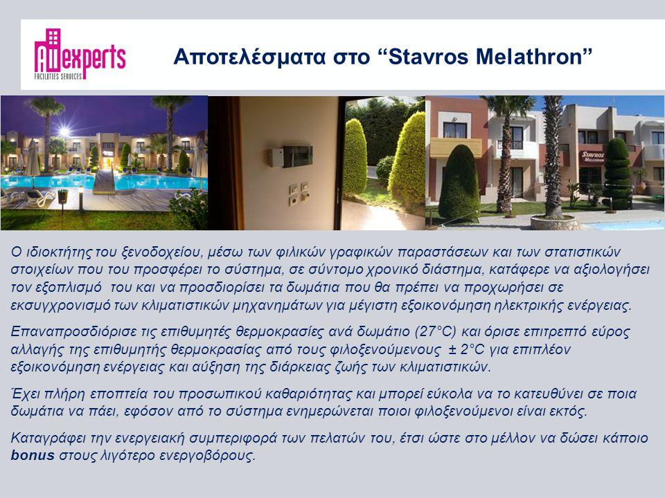 Αποτελέσματα στο Stavros Melathron