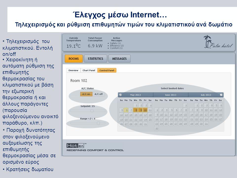 Έλεγχος μέσω Internet…