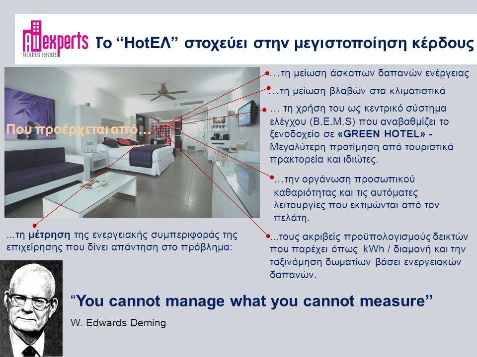 Το HotΕΛ στοχεύει στην μεγιστοποίηση κέρδους