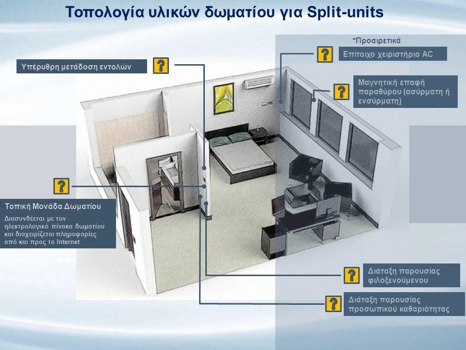 Τοπολογία υλικών δωματίου για Split-units