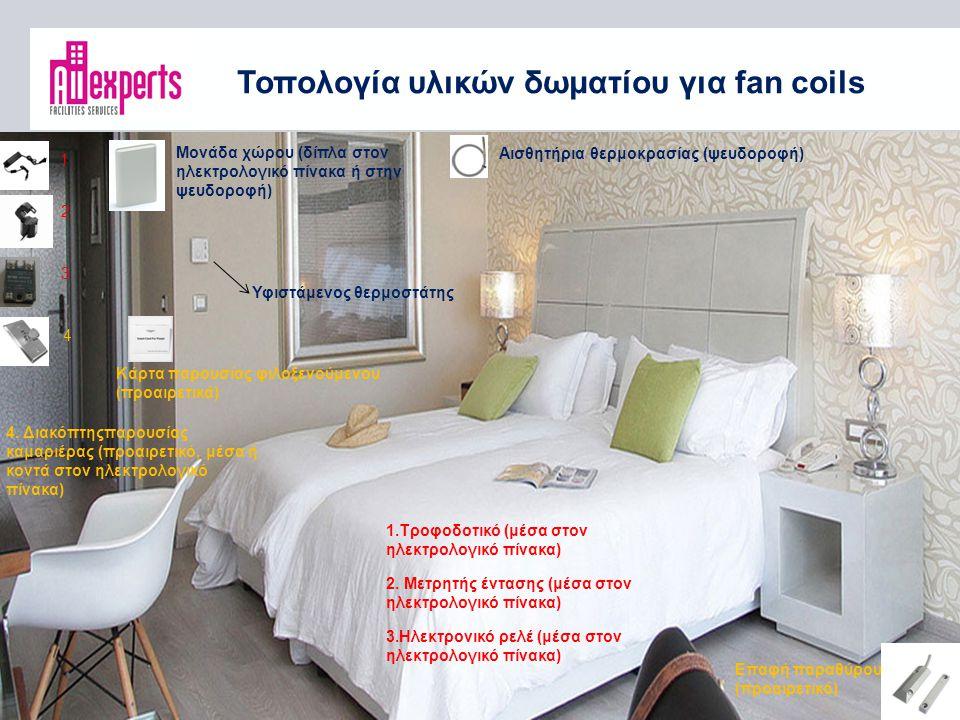 Τοπολογία υλικών δωματίου για fan coils