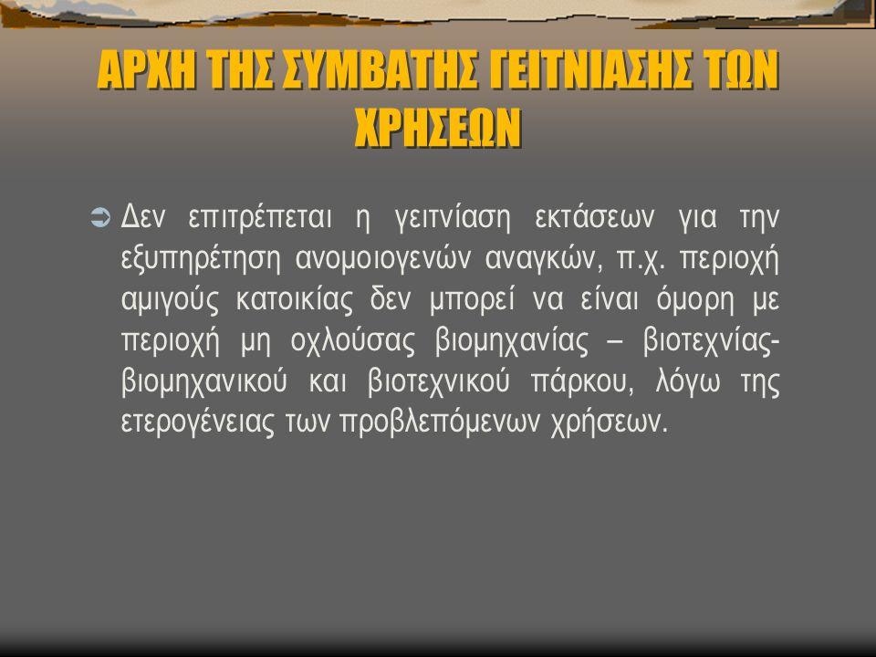 ΑΡΧΗ ΤΗΣ ΣΥΜΒΑΤΗΣ ΓΕΙΤΝΙΑΣΗΣ ΤΩΝ ΧΡΗΣΕΩΝ