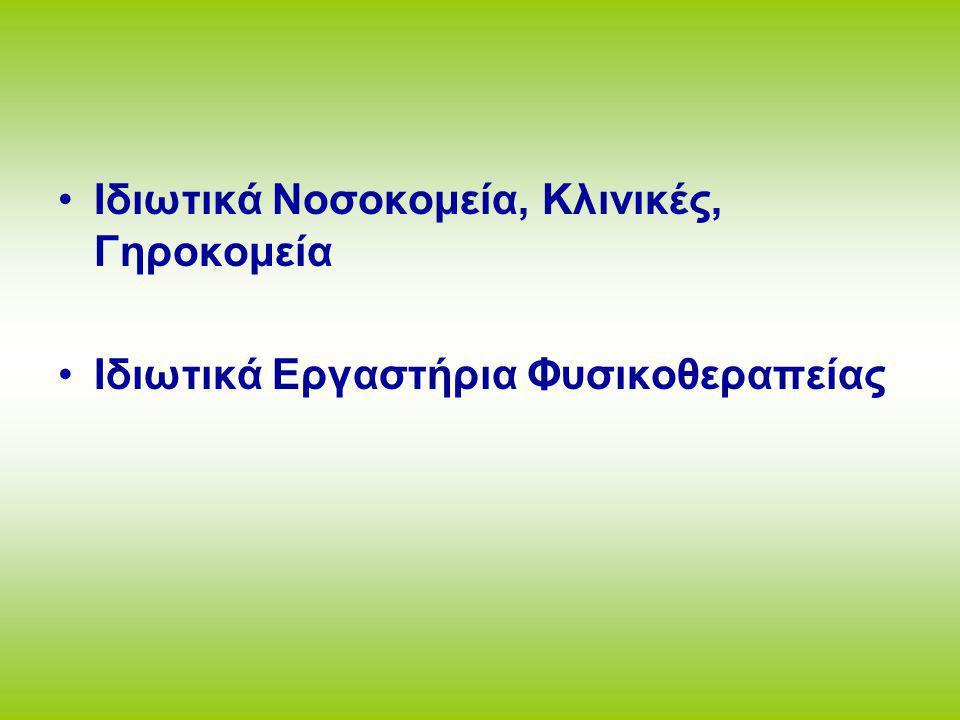 Ιδιωτικά Νοσοκομεία, Κλινικές, Γηροκομεία