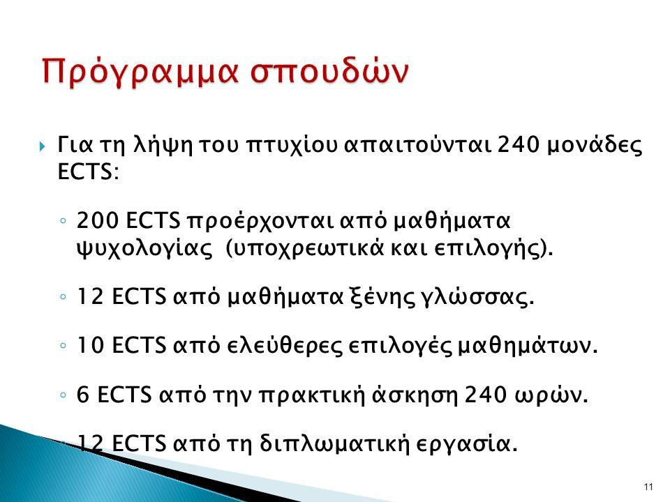Πρόγραμμα σπουδών Για τη λήψη του πτυχίου απαιτούνται 240 μονάδες ECTS: 200 ECTS προέρχονται από μαθήματα ψυχολογίας (υποχρεωτικά και επιλογής).