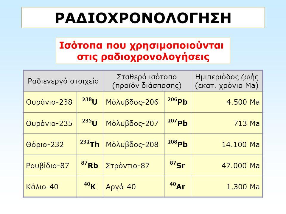 Ισότοπα που χρησιμοποιούνται στις ραδιοχρονολογήσεις