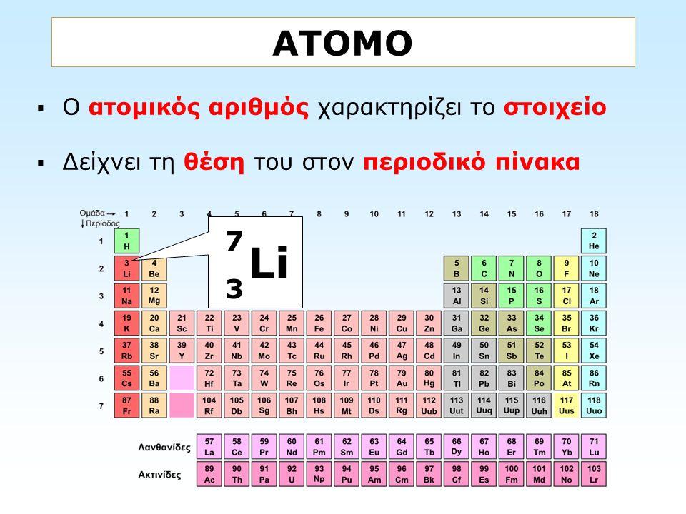 Li ΑΤΟΜΟ 7 3 Ο ατομικός αριθμός χαρακτηρίζει το στοιχείο