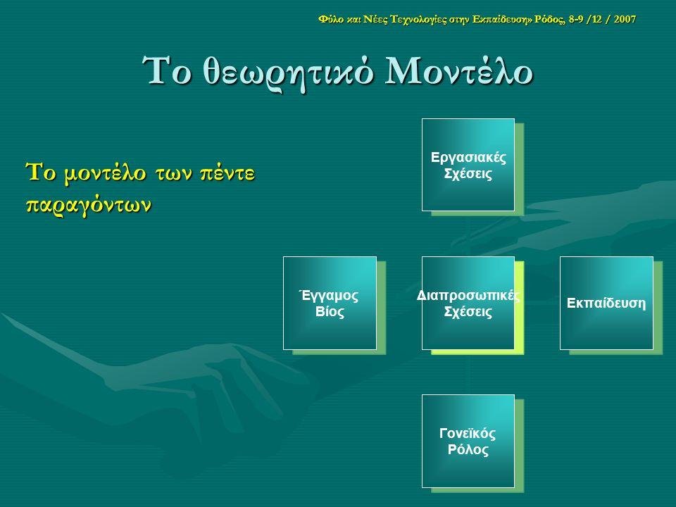 Το θεωρητικό Μοντέλο Το μοντέλο των πέντε παραγόντων