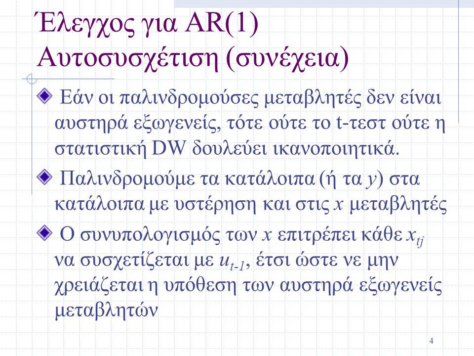 Έλεγχος για AR(1) Αυτοσυσχέτιση (συνέχεια)