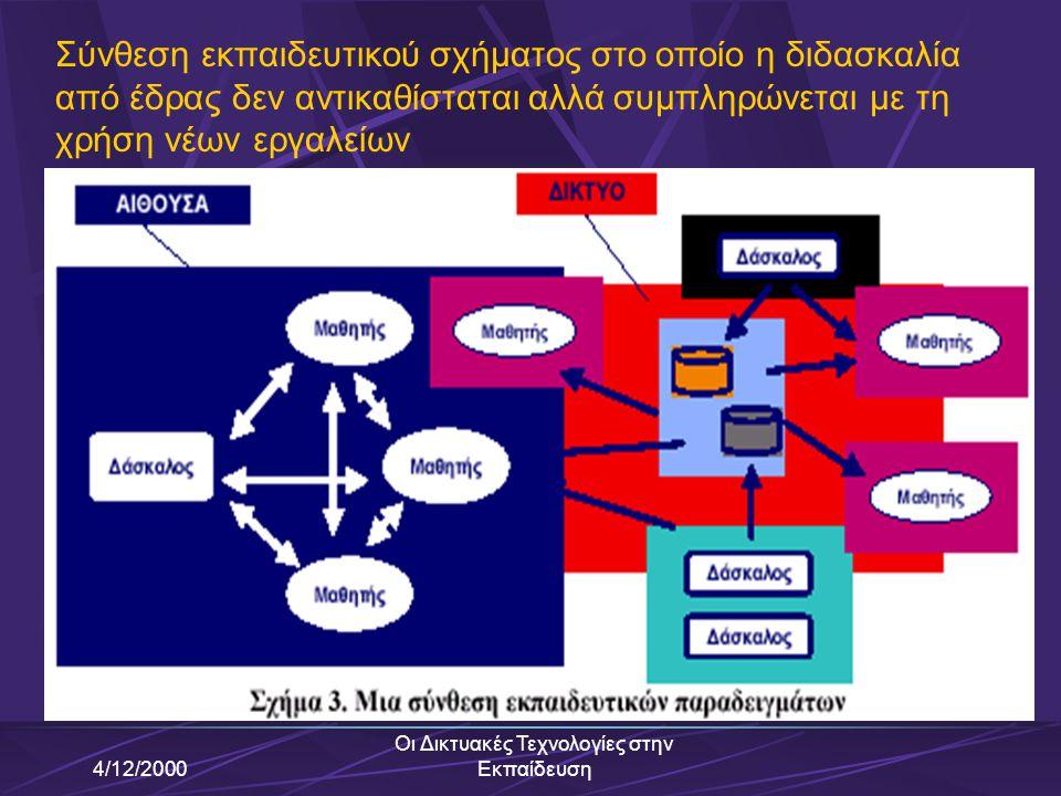 Οι Δικτυακές Τεχνολογίες στην Εκπαίδευση