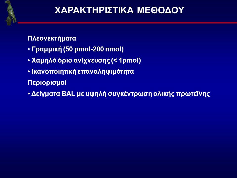 ΧΑΡΑΚΤΗΡΙΣΤΙΚΑ ΜΕΘΟΔΟΥ