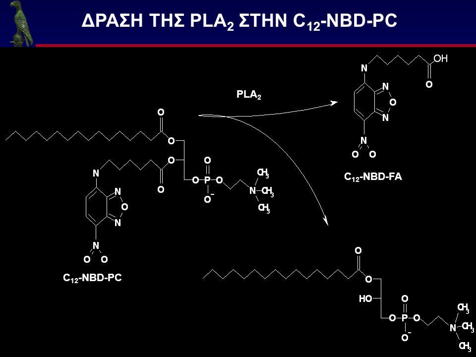 ΔΡΑΣΗ ΤΗΣ PLA2 ΣΤΗΝ C12-NBD-PC