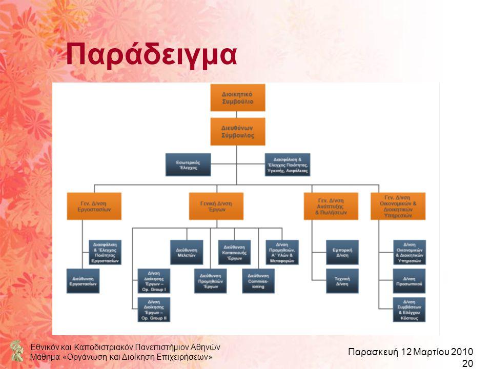 Παράδειγμα Εθνικόν και Καποδιστριακόν Πανεπιστήμιον Αθηνών