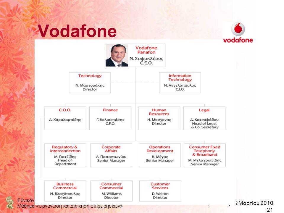 Vodafone Εθνικόν και Καποδιστριακόν Πανεπιστήμιον Αθηνών