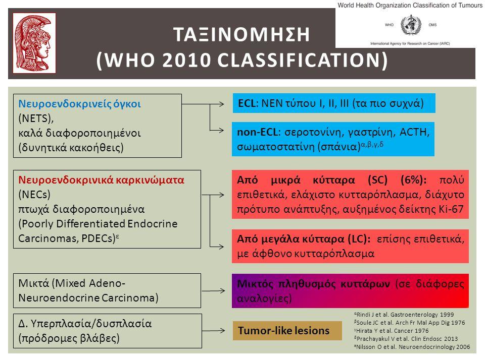 Ταξινομηση (Who 2010 classification)