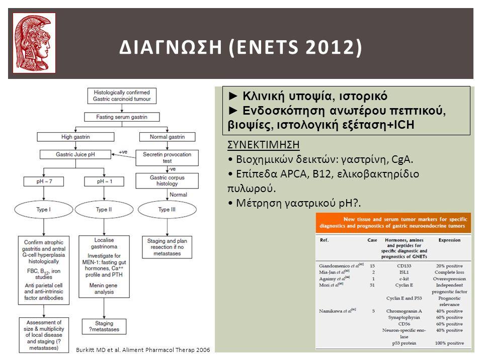 Διαγνωση (enets 2012) ► Κλινική υποψία, ιστορικό