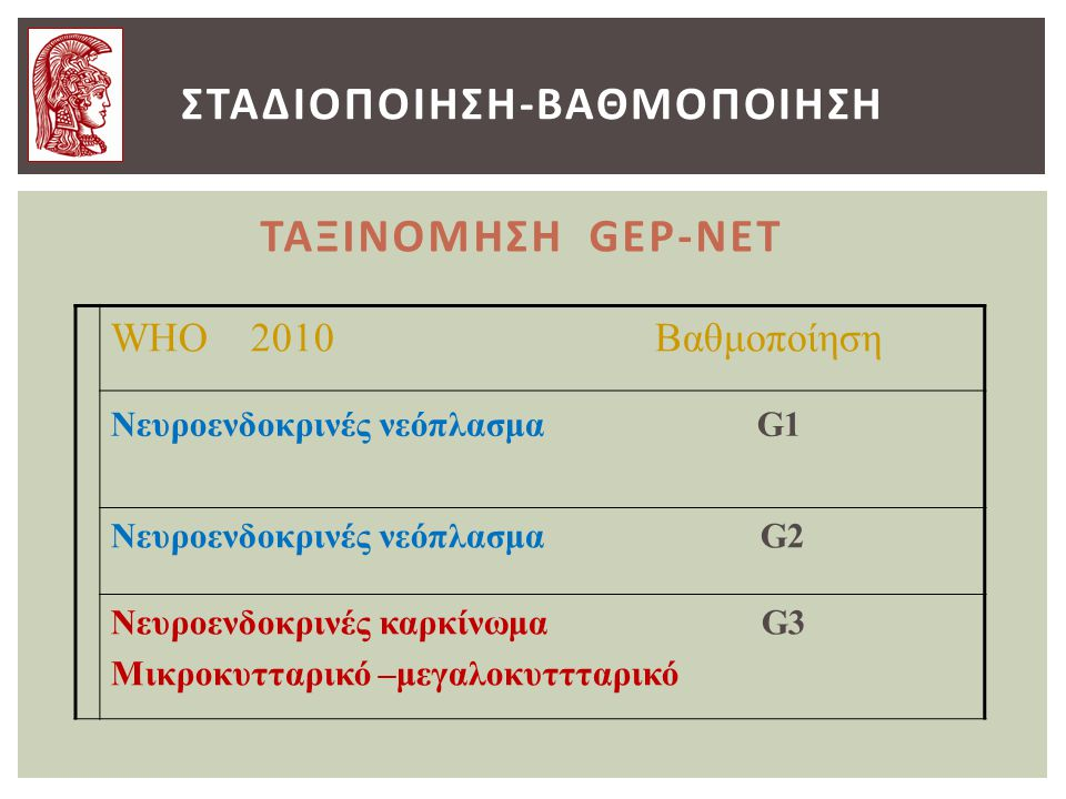 ΣΤΑΔΙΟΠΟΙΗΣΗ-ΒΑΘΜΟΠΟΙΗΣΗ