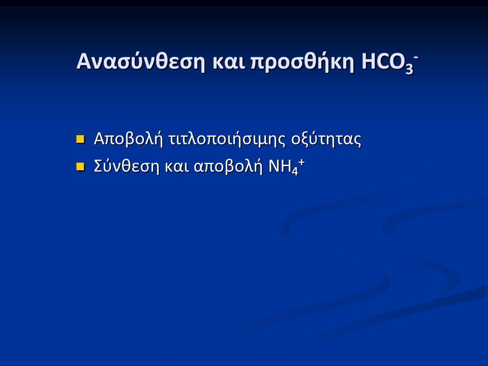 Ανασύνθεση και προσθήκη HCO3-