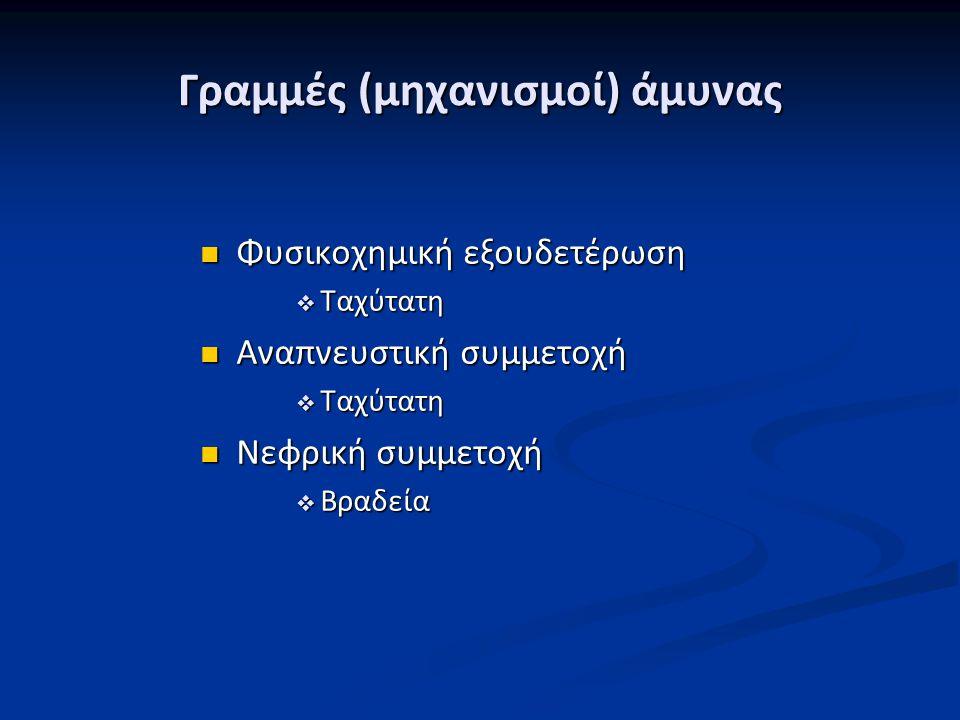 Γραμμές (μηχανισμοί) άμυνας