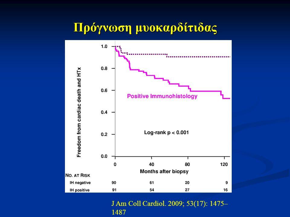 Πρόγνωση μυοκαρδίτιδας
