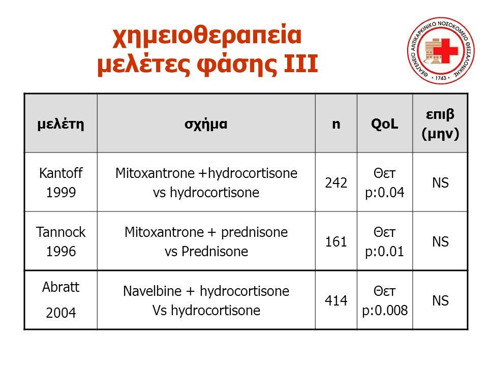 χημειοθεραπεία μελέτες φάσης ΙΙΙ