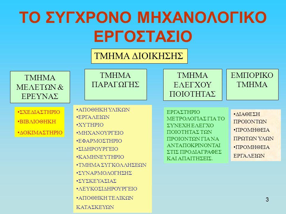 ΤΟ ΣΥΓΧΡΟΝΟ ΜΗΧΑΝΟΛΟΓΙΚΟ ΕΡΓΟΣΤΑΣΙΟ