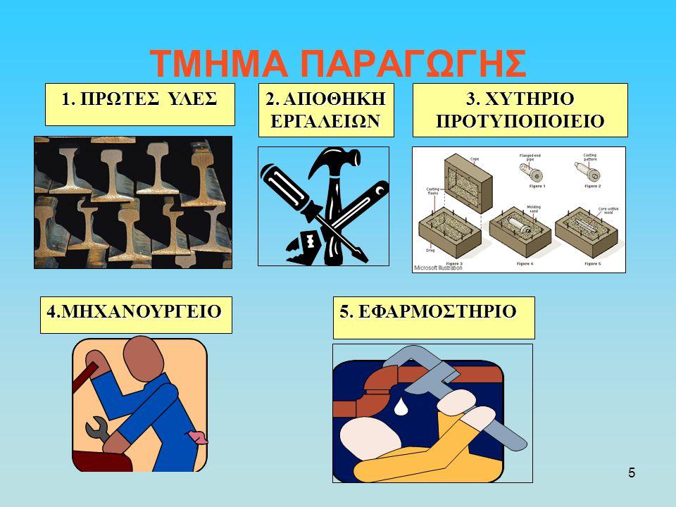 3. ΧΥΤΗΡΙΟ ΠΡΟΤΥΠΟΠΟΙΕΙΟ