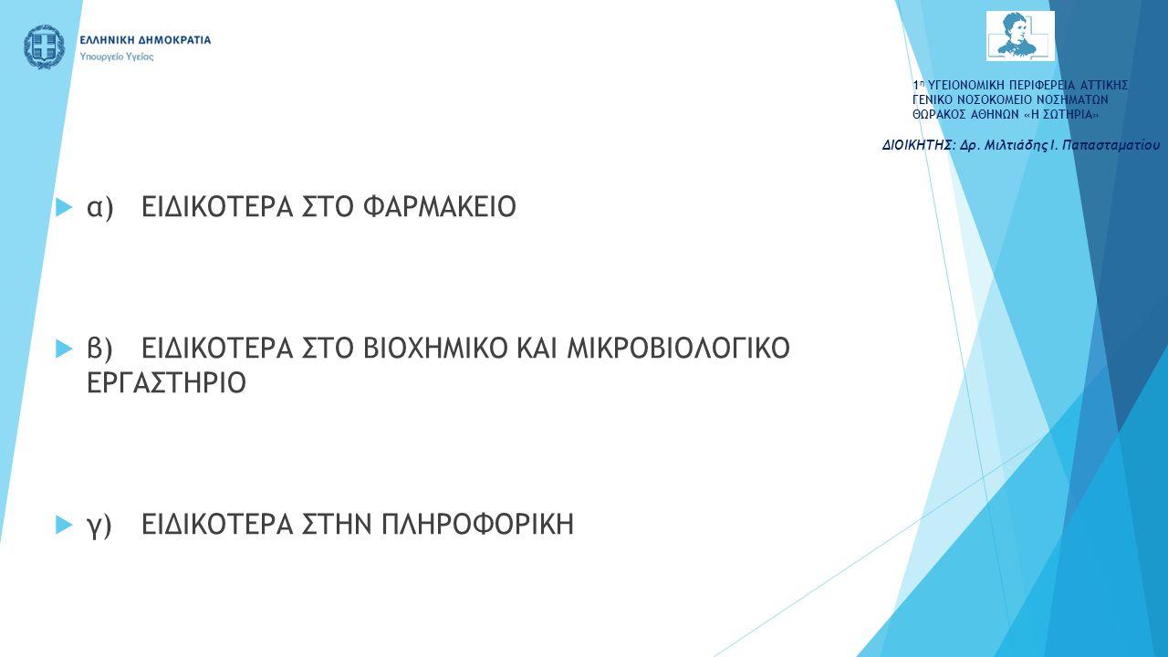 α) ΕΙΔΙΚΟΤΕΡΑ ΣΤΟ ΦΑΡΜΑΚΕΙΟ