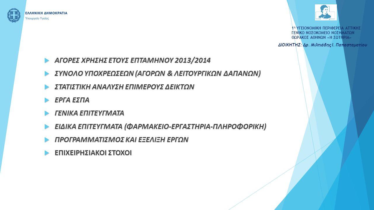 ΑΓΟΡΕΣ ΧΡΗΣΗΣ ΕΤΟΥΣ ΕΠΤΑΜΗΝΟΥ 2013/2014