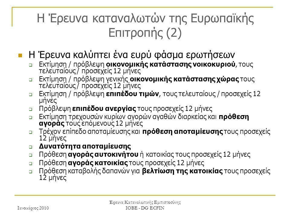 H Έρευνα καταναλωτών της Ευρωπαϊκής Επιτροπής (2)