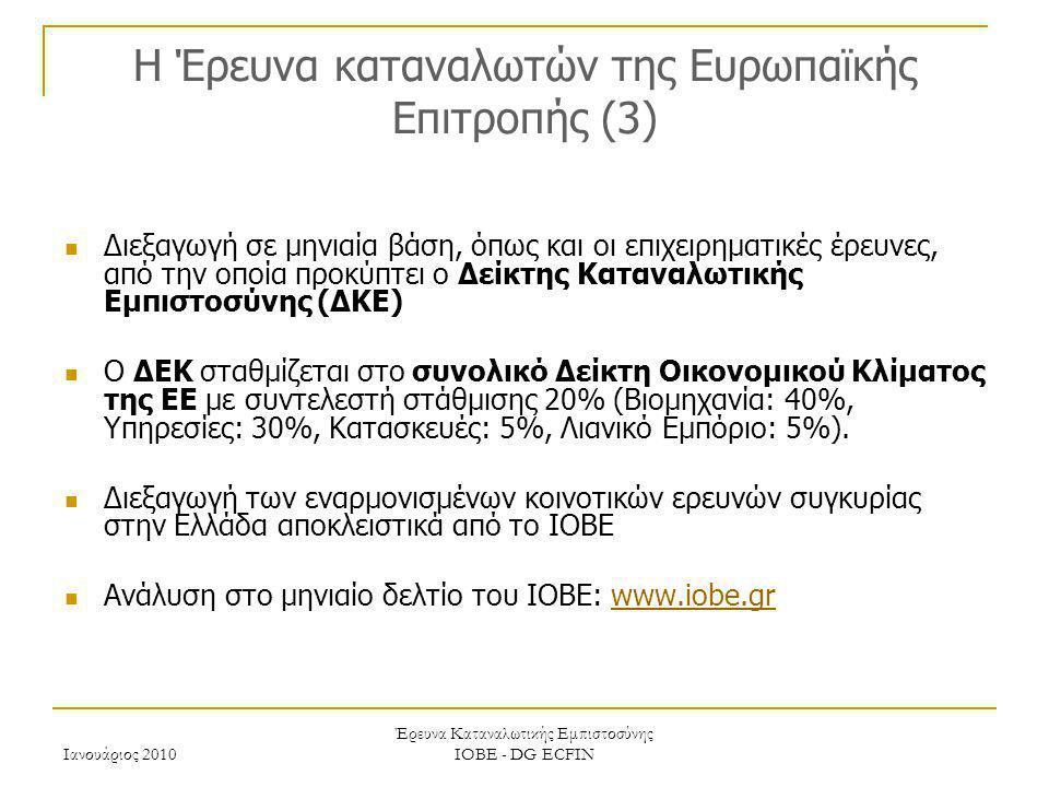 H Έρευνα καταναλωτών της Ευρωπαϊκής Επιτροπής (3)