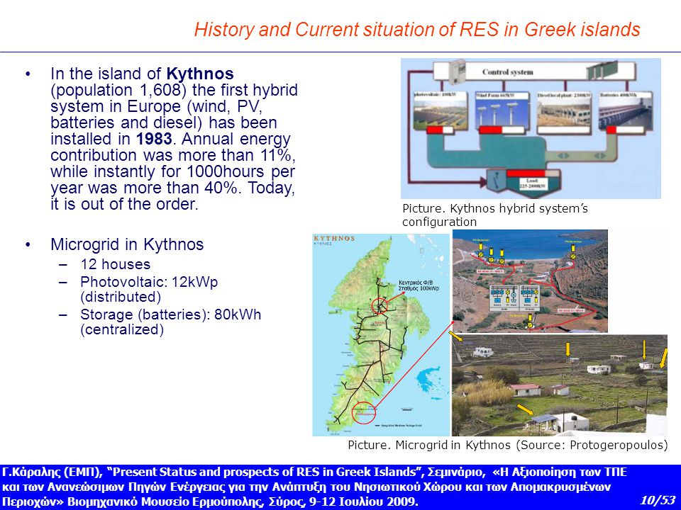 History and Current situation of RES in Greek islands
