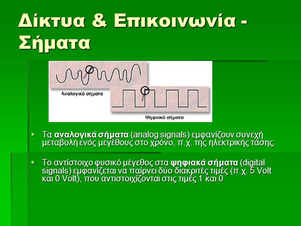 Δίκτυα & Επικοινωνία - Σήματα