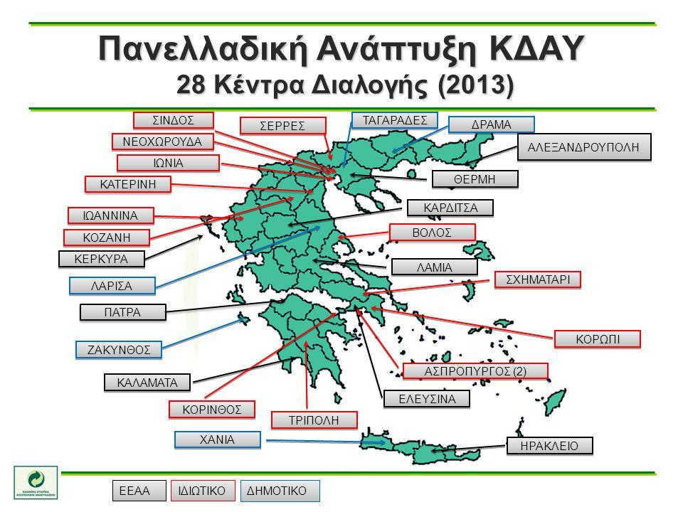 Πανελλαδική Ανάπτυξη ΚΔΑΥ 28 Κέντρα Διαλογής (2013)
