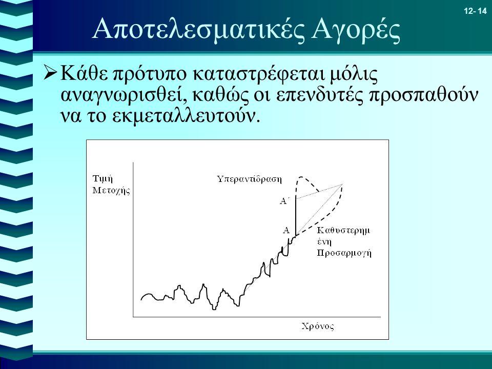 Αποτελεσματικές Αγορές