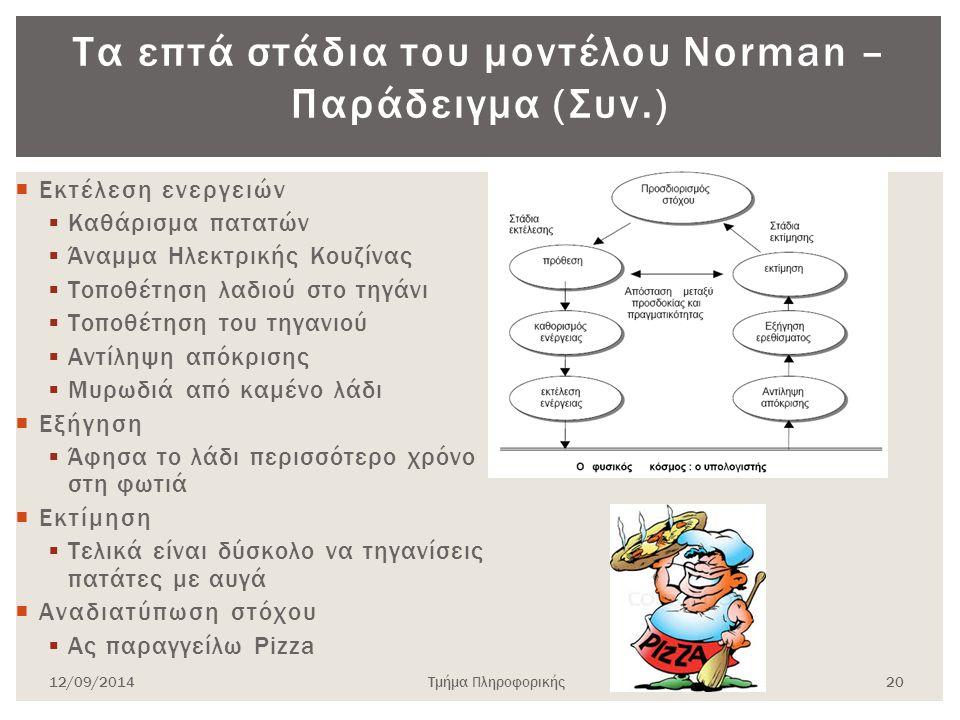 Τα επτά στάδια του μοντέλου Norman – Παράδειγμα (Συν.)