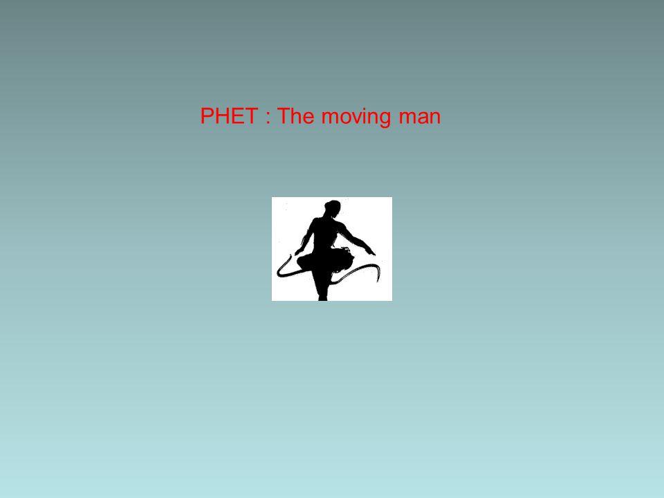PHET : The moving man